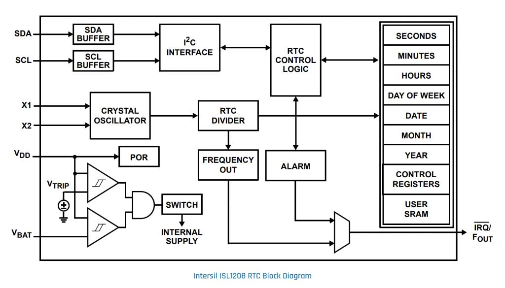 ISL1208 RTC block diagram