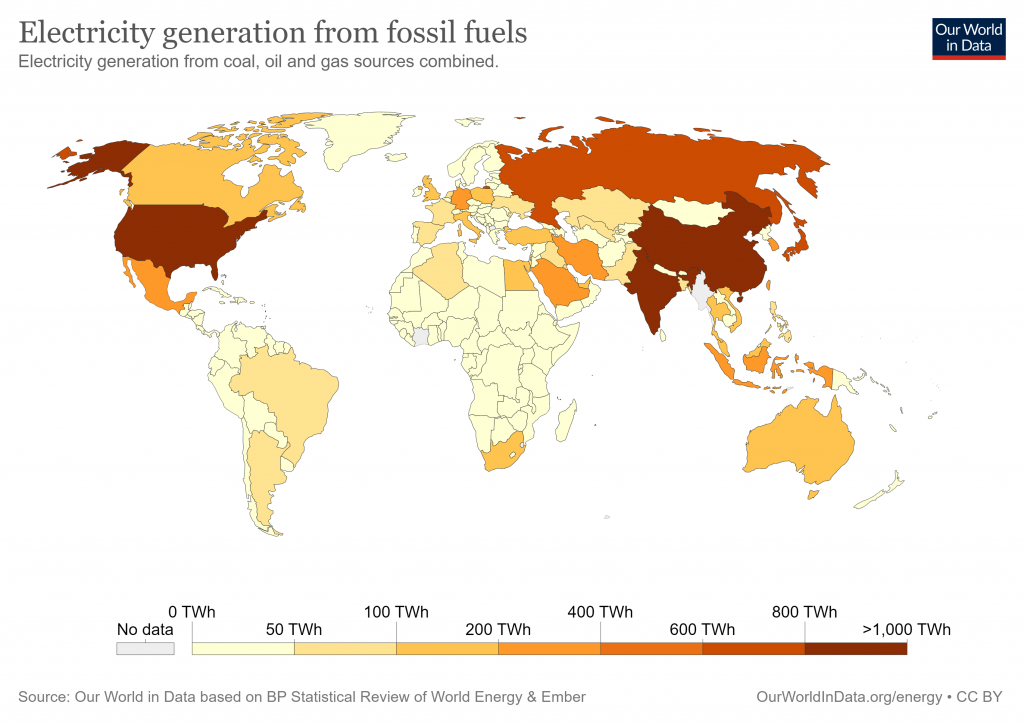 electricity-generation-from-fossil-fuels